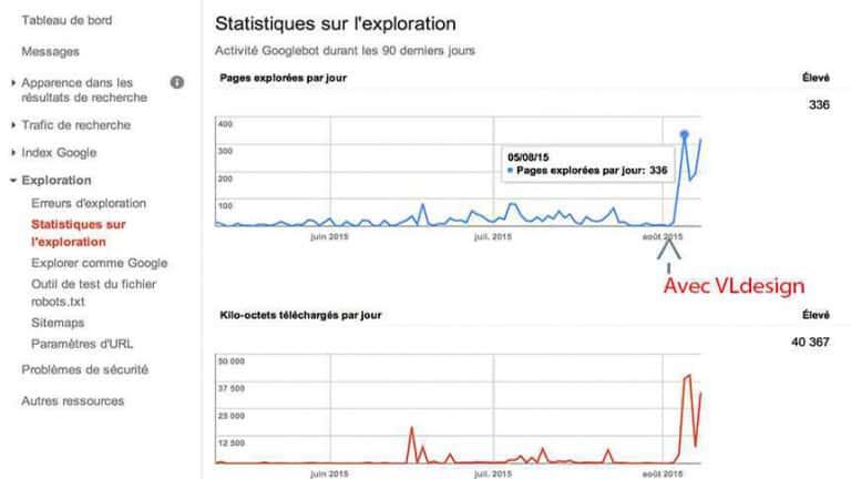 statistiques-avec-vldesign_3