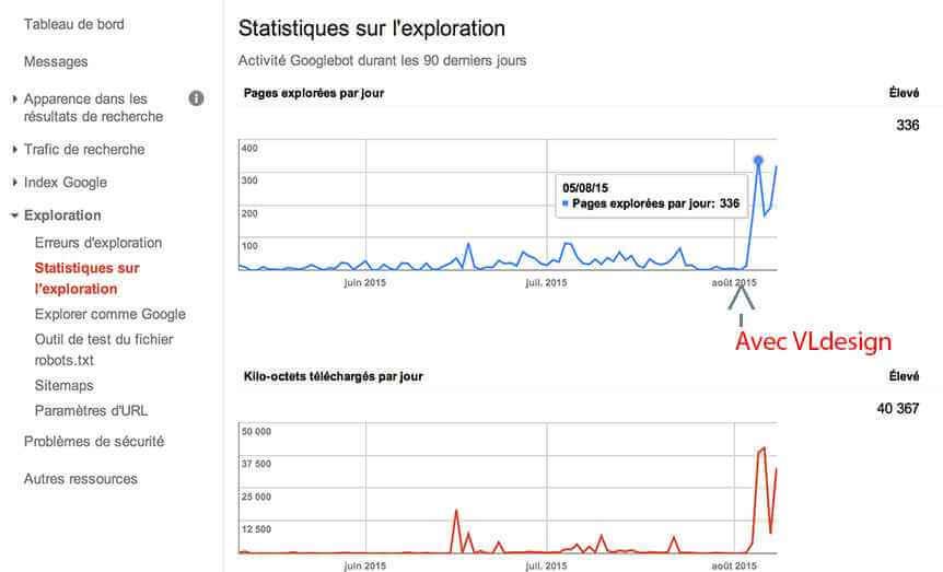 statistiques-avec-vldesign_resultat