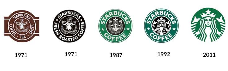 14 evolution logo Starbuck flat design