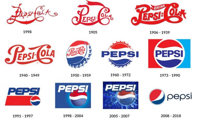 15 evolution logo Pepsi flat design 768x462 1